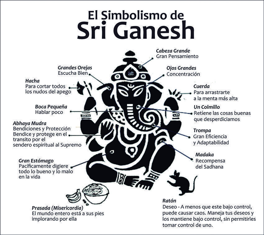 simbolismo-de-sri-ganesh-facebook